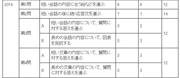 listening-center-2014